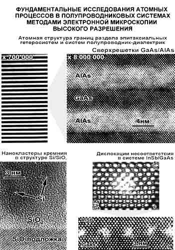 Атомная структура границ раздела эпитаксиальных гетеросистем.