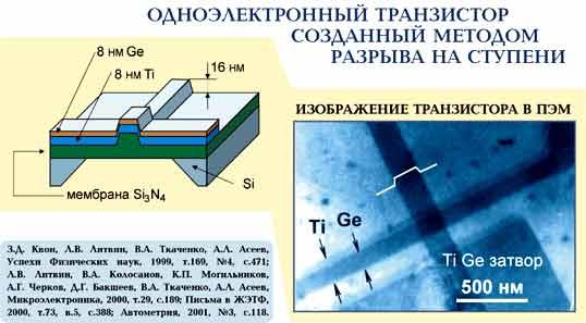 Одноэлектронный транзистор.
